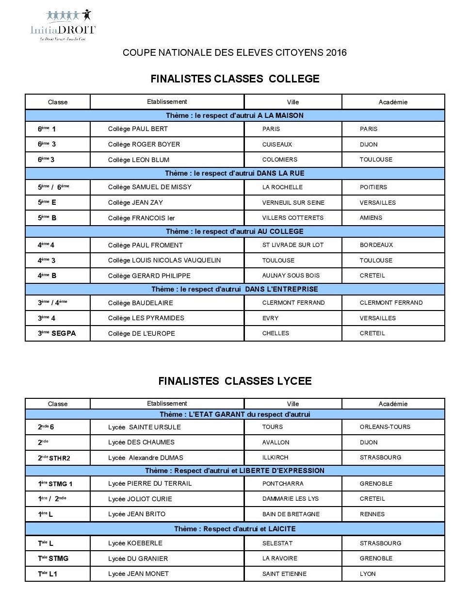 Classes FINALISTES site-page-001
