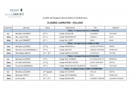 Classes FINALISTES COLLEGES