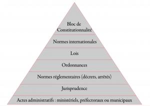 Pyramide_des_normes-1-300x212-300x212-1